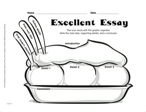 Five paragraph essay writing prompts